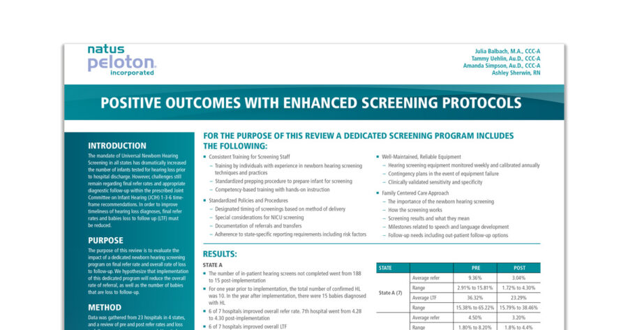 Positive Outcomes with Enhanced Newborn Hearing Screening Protocols